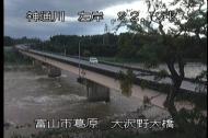 台風による増水