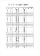 サクラマス竿釣当選者名簿
